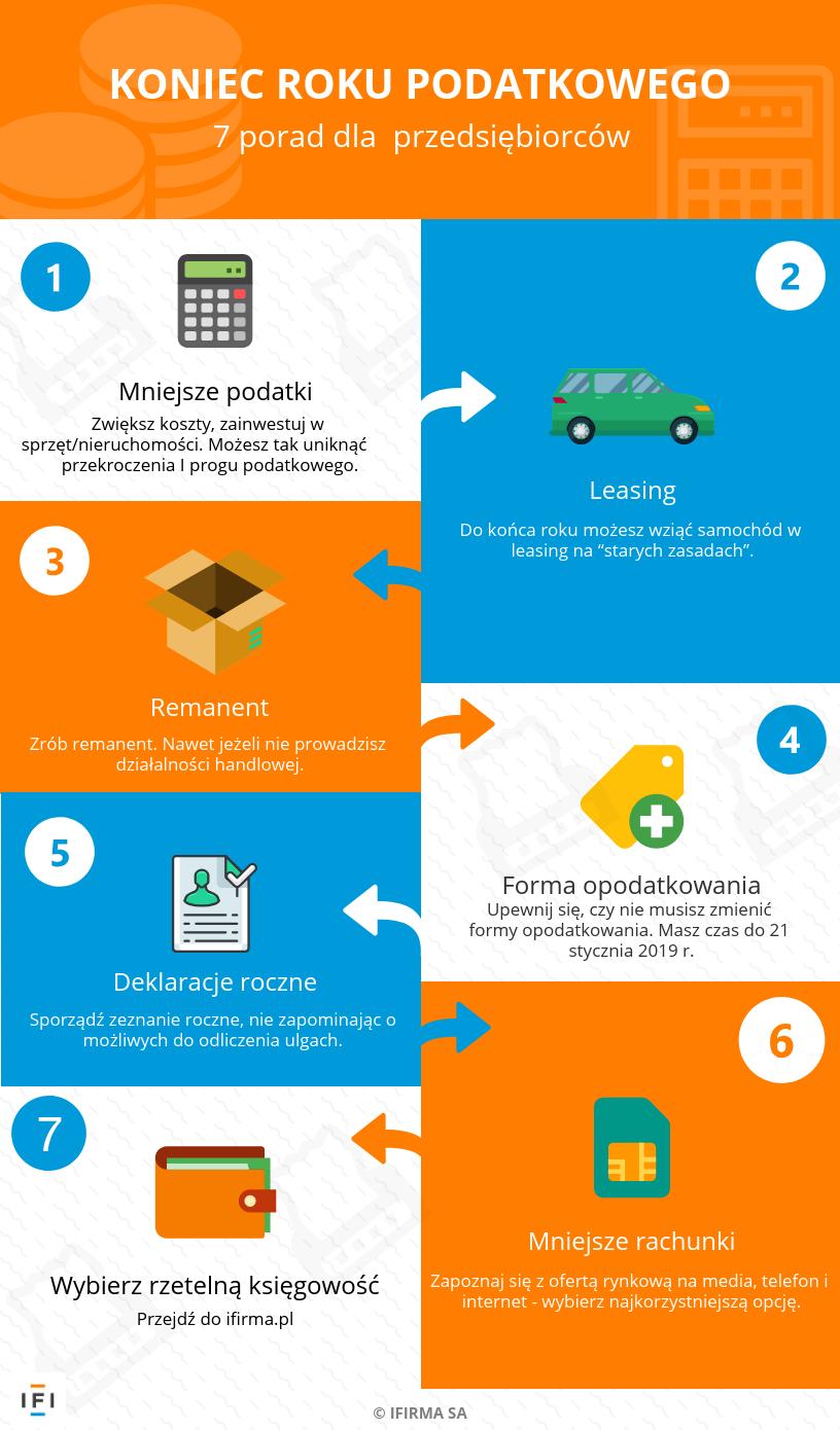 7 praktycznych porad