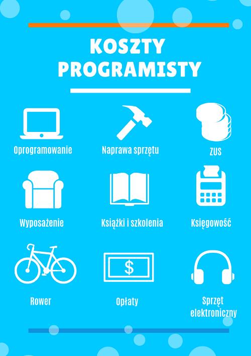 Koszty programisty 1