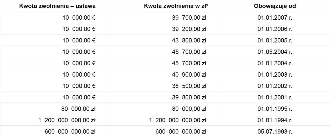 tabela03