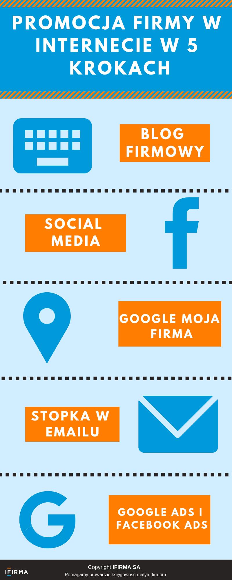 Grafika - jak wypromować małą firmę w Internecie