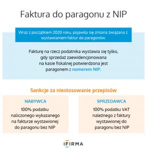 Faktura do paragonu dla firmy - obowiązkowy NIP
