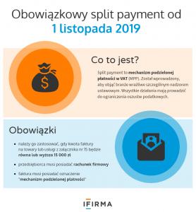 Rozliczanie kosztów przy transakcjach powyżej 15.000 zł po 1 stycznia 2020 roku.