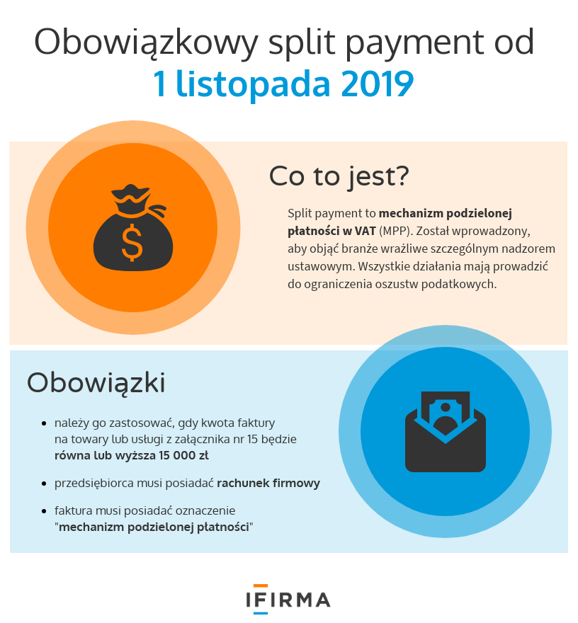 split payment od listopada