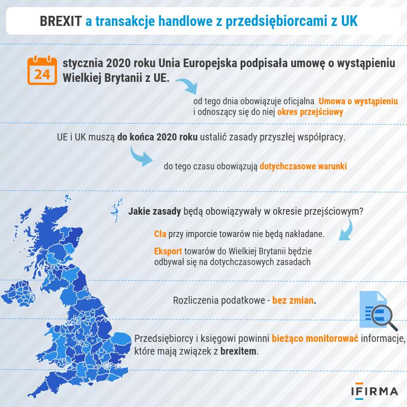 brexit - infografika