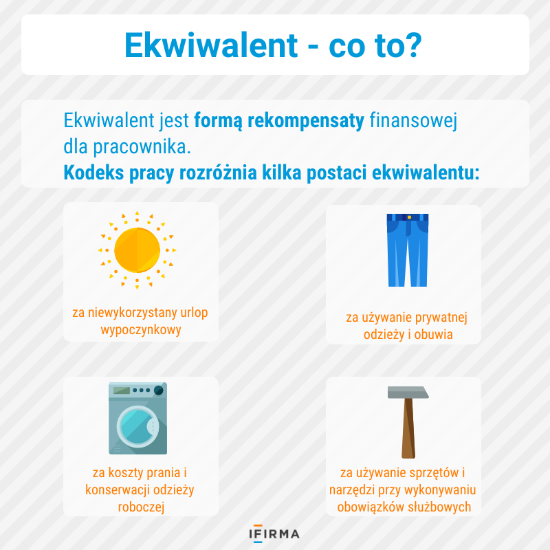 co to jest ekwiwalent