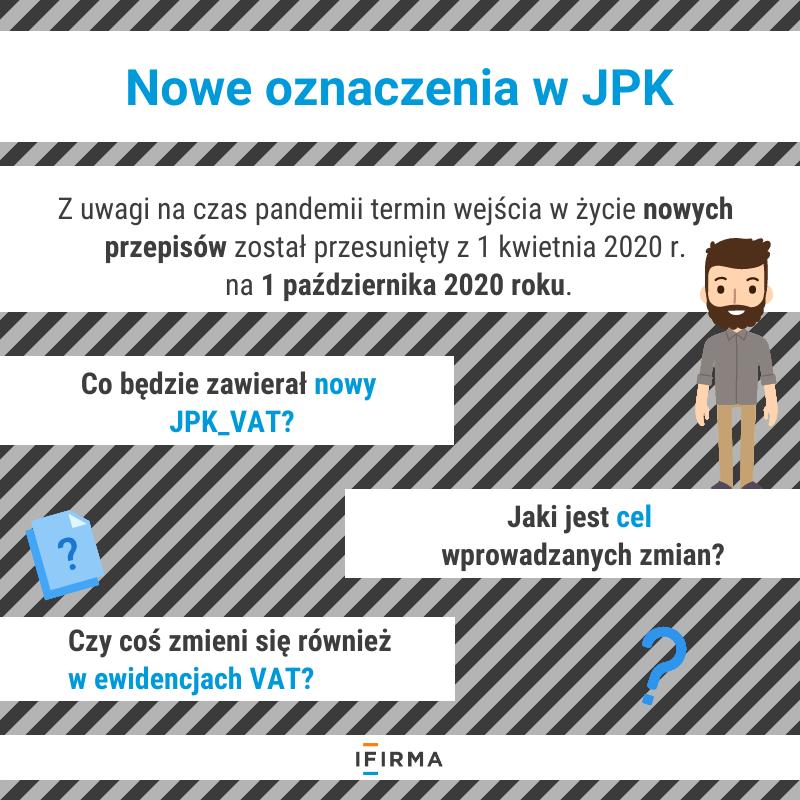Grupy towarowo-usługowe (GTU) - nowe oznaczenia w JPK