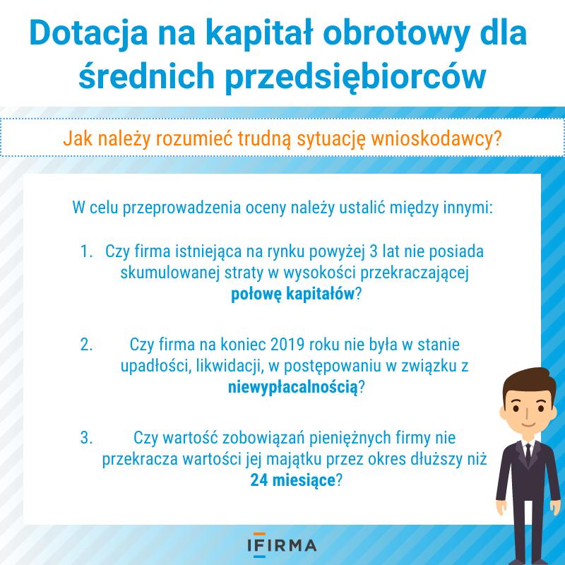 Dotacja na kapitał obrotowy - wsparcie dla średnich przedsiębiorców