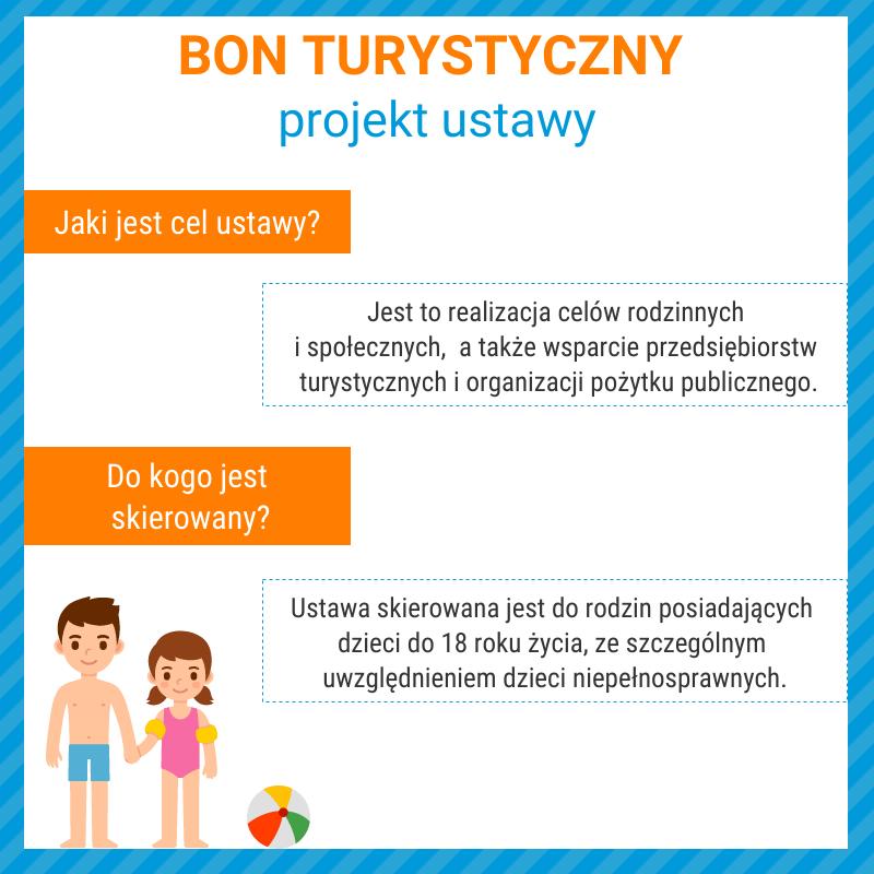 Polski Bon Turystyczny - projekt ustawy