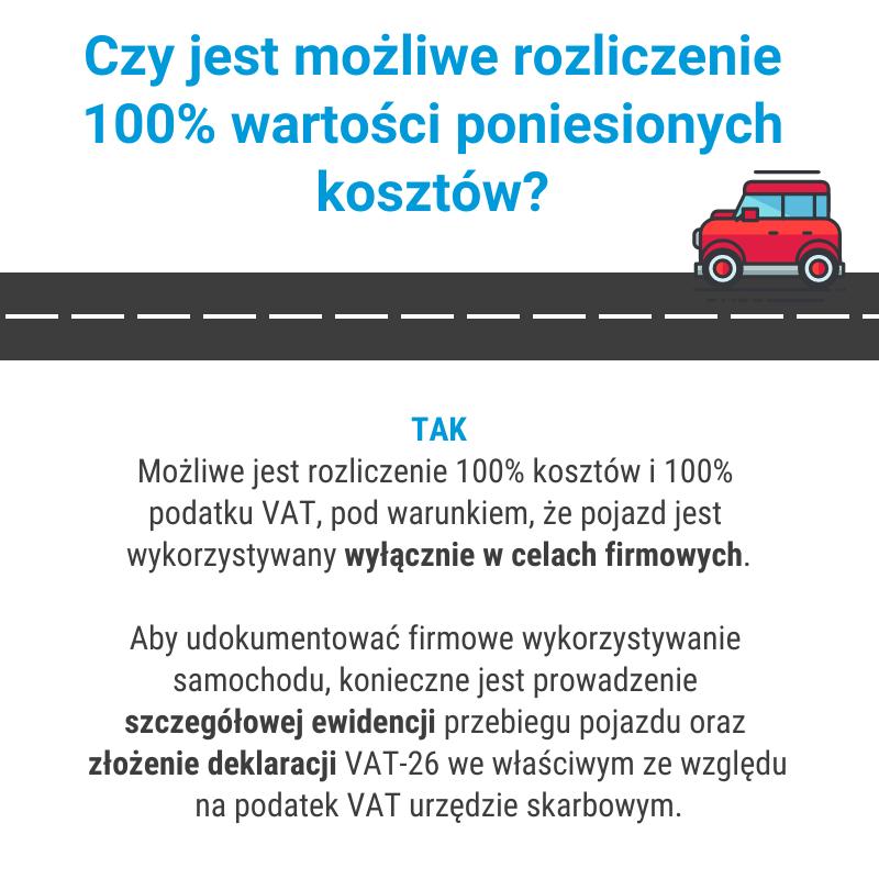 Samochód prywatny używany do celów działalności gospodarczej
