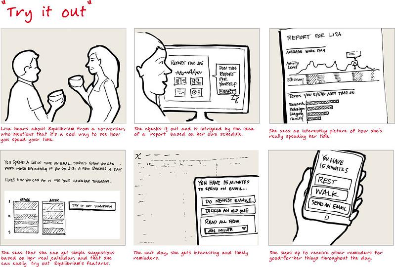 storyboard przykład reklama