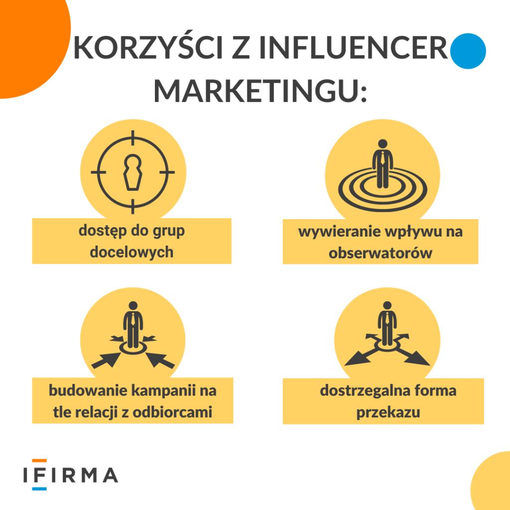 Influencer marketing - na czym polega i czy warto na to postawić?